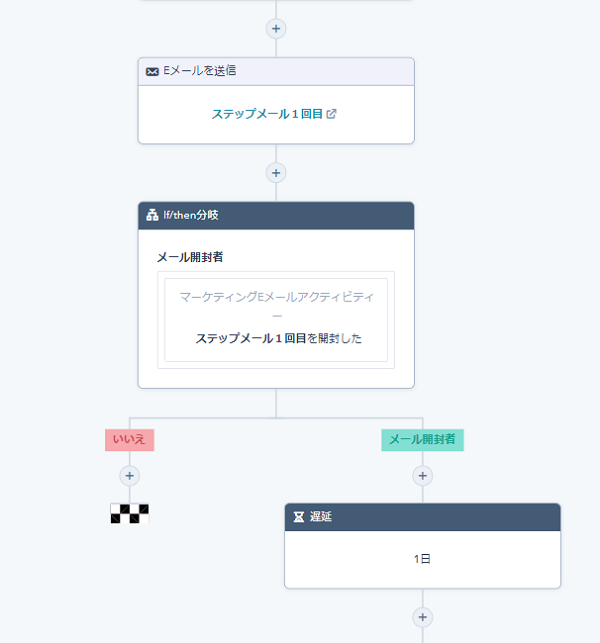 Hubspotワークフローのif/then分岐設定