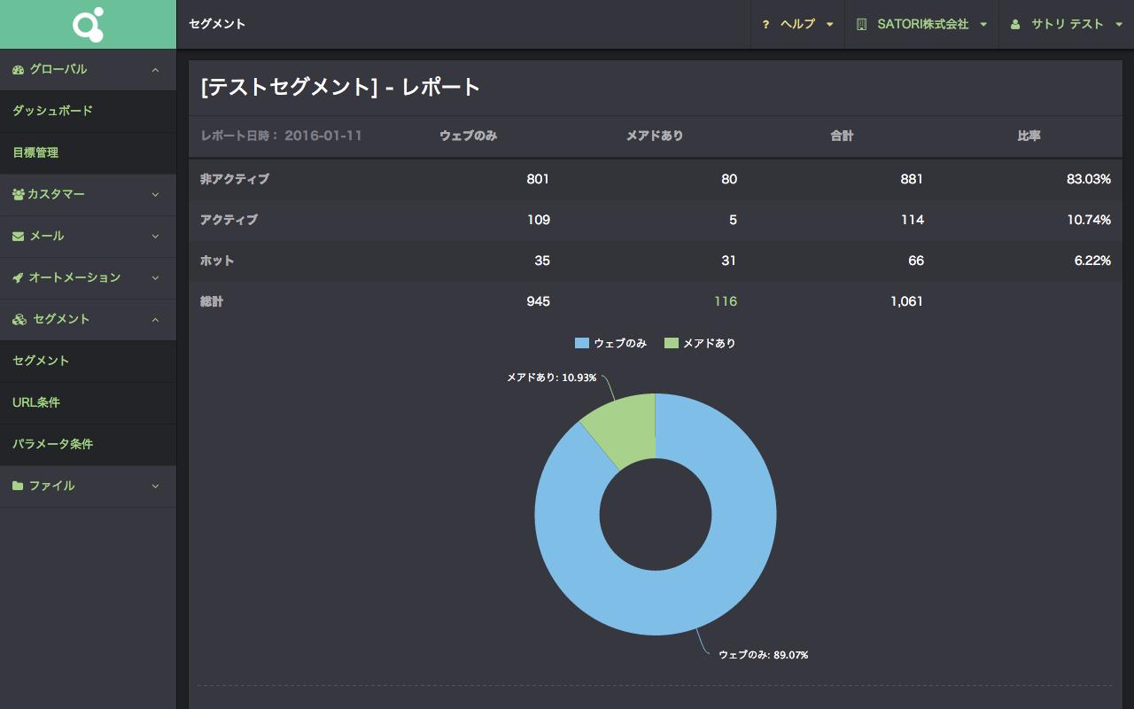 satri_segmentreport