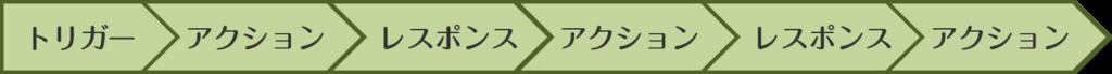 settoku4-3
